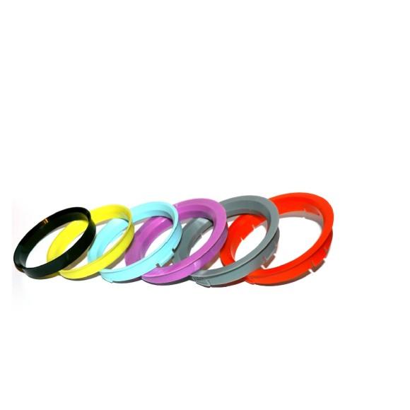 centralni prstenovi